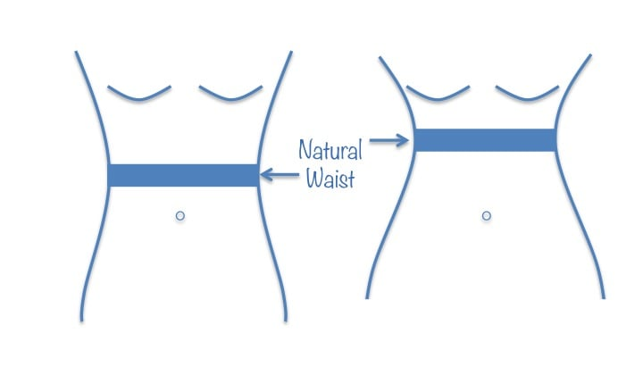 What is Waist Circumference What is Waist Circumference new pictures